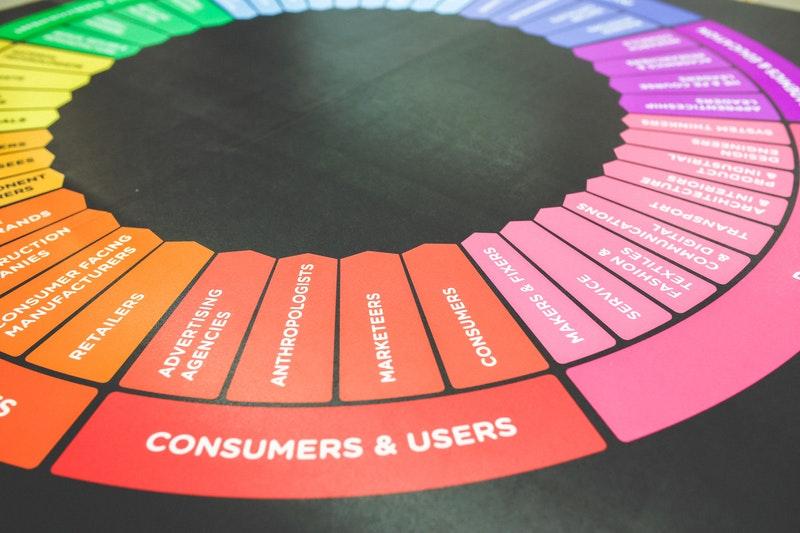 Mengenal Apa Yang Dimaksud Dengan Pemasaran - Yuni Blog